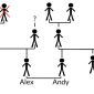 How Family Shapes Who You Are and How You Love Your Partner